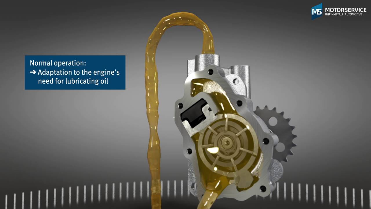 Oil pump: device and functions