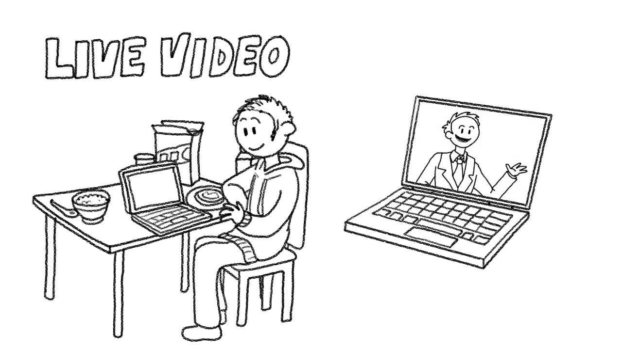 Sparkasse Münsterland Ost Online Videoberatung Für Studenten
