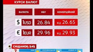 Курс валют та ціни на пальне за 7.09.2016