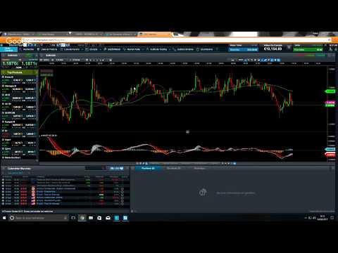 Live Trading sur EUR/USD avec la publication du NFP - 04/08/2017