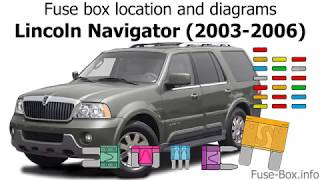 Fuse Box Location And Diagrams Lincoln Navigator 2003 2006 Youtube