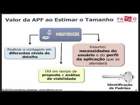 Como estimar com a APF antes de ter os requisitos completos