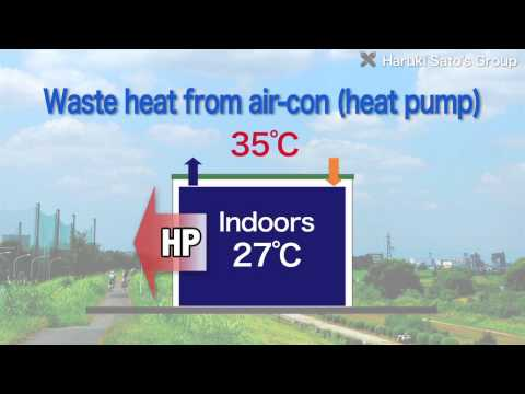New technologies for using thermal energy in environmentally friendly ways