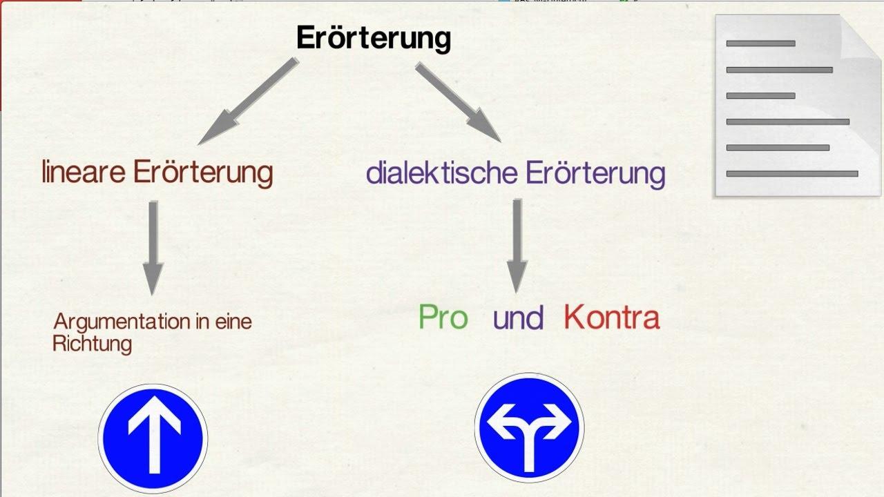lineare und dialektische errterung - Dialektische Errterung Muster