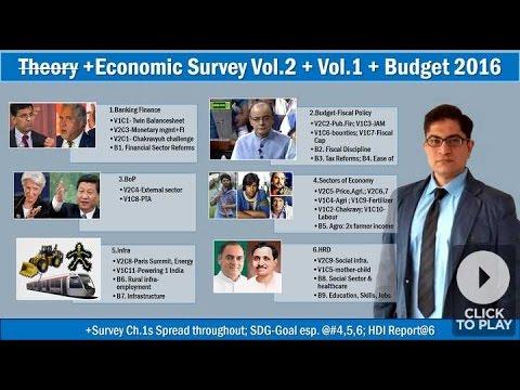 Economics survey. Very easy?