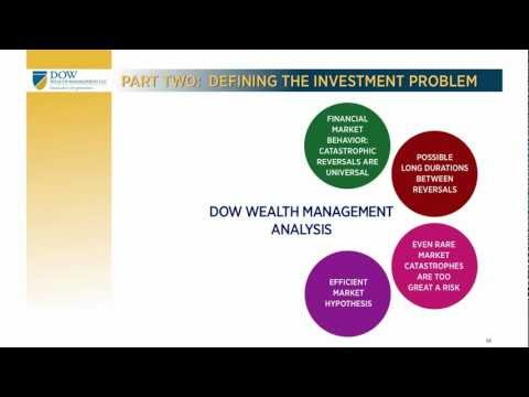 Fundamentals of Wealth Management