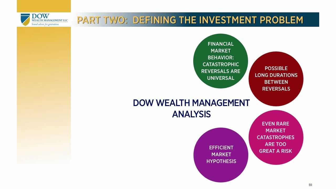 WEALTH MANAGEMENT ESSENTIALS PDF DOWNLOAD
