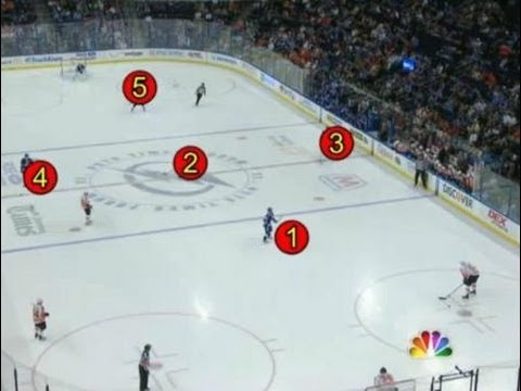 Tampa Bay Lightning 1-3-1 NHL Neutral Zone Defensive Trap