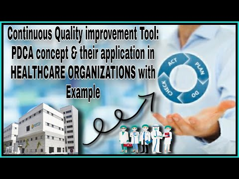 CONTINUOUS QUALITY IMPROVEMENT TOOL PDCA CYCLE & HOW TO USE THIS IN HEALTHCARE INDUSTRY WITH EXAMPLE