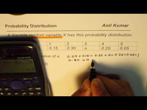 Analyse Probability Distribution from Given Data