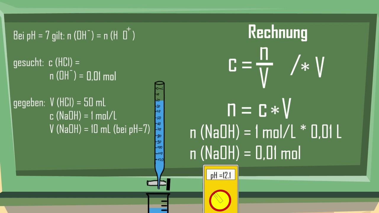 Säure-Base-Titration - starke Säure starke Base - einfach erklärt