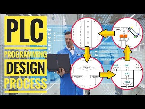 Hướng dẫn lập trình PLC theo giải thuật - đưa phương trình vào phần mềm