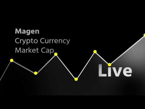 Crypto Currency Realtime Live Market Cap With Multi Currencies Supported