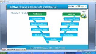 QA Testing Training | V Model in Software Development Life Cycle (SDLC)