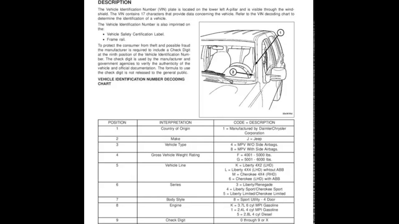 2006 jeep liberty cherokee service manual factory repair manual rh youtube com 2006 jeep liberty service manual pdf 2006 jeep liberty crd service manual pdf