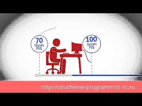 Бесплатное обучение программированию онлайн (Гарвардский