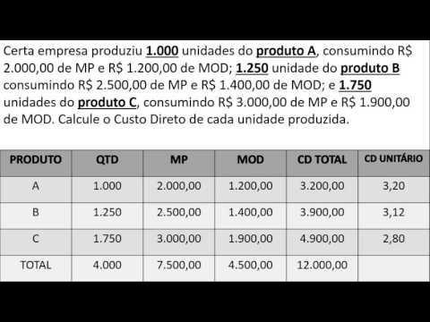 Contabilidade de Custo e Industrial Gestão de Custos Estrutura das Demonstrações Contábeis Mercado de Capitais