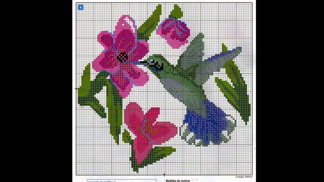 Patrones para punto de cruz especial colibris | Aprende a hacer ...
