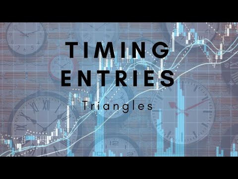 Learn To Day Trade: Timing Entries - Triangles!