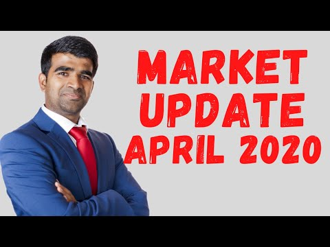 COVID19 - Residential Real Estate Market Update April 2020 | Windsor Ontario Canada