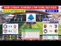 Hasil Lengkap Liga Italia Tadi Malam ~ Inter Milan VS Fiorentina Liga Italia Serie A 2020/2021