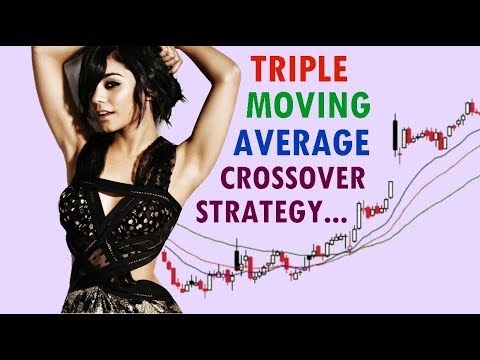 Triple Moving Average Crossover Trading Strategy // explained method day swing stocks