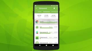 Брандмауэр Dr.Web для Android: контроль трафика в роуминге