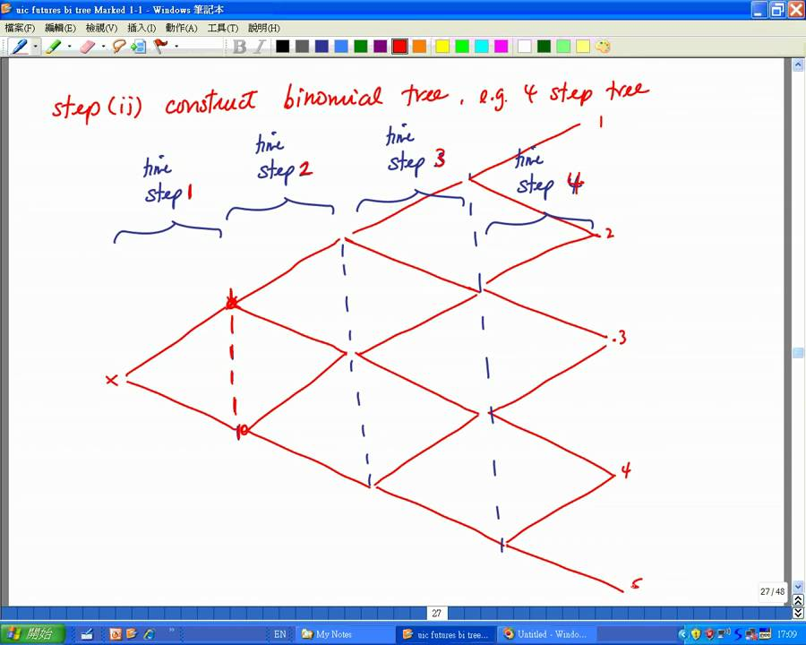 derivatives option and binomial tree Compound option in binomial tree only implemented for down-and out call and put, can easily be modified to value other barrier options american knock-in barrier options using trinomial tree and reflection principle.