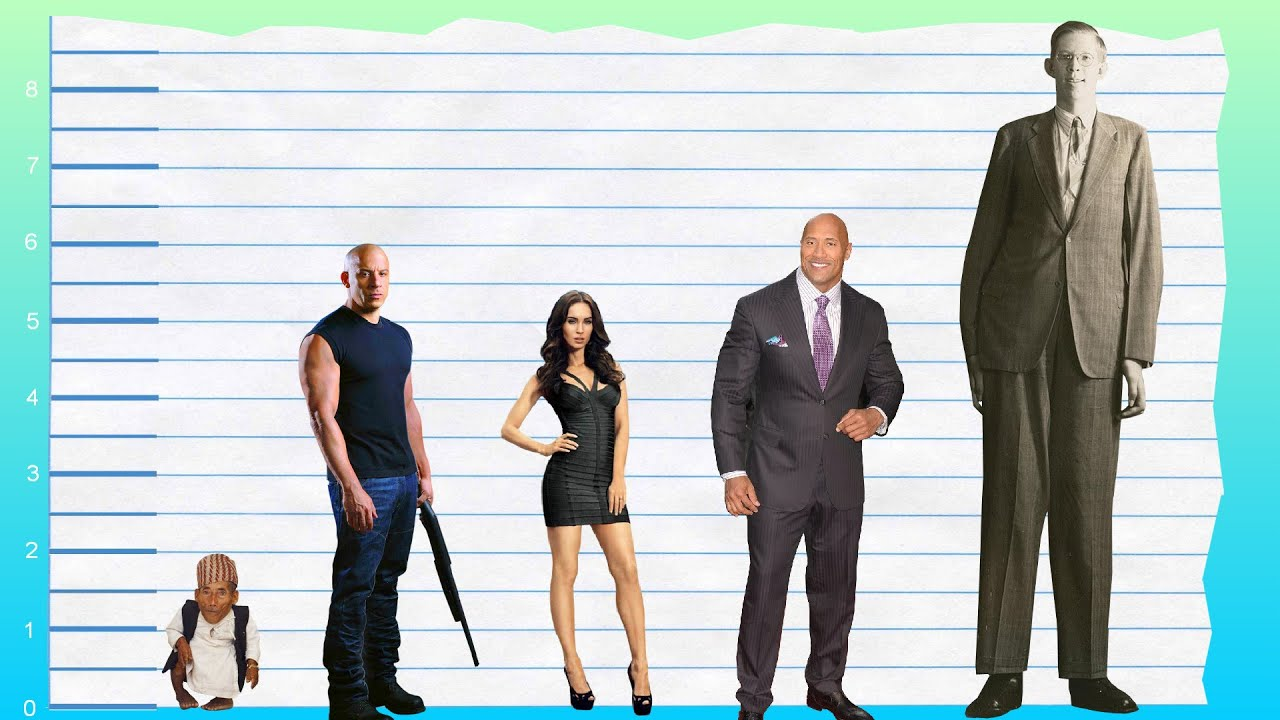 How Tall Is Vin Diesel? - Height Comparison! - YouTube