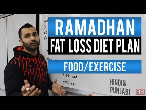 RAMADAN رمضان FAT LOSS DIET PLAN Urdu  Hindi  Punjabi