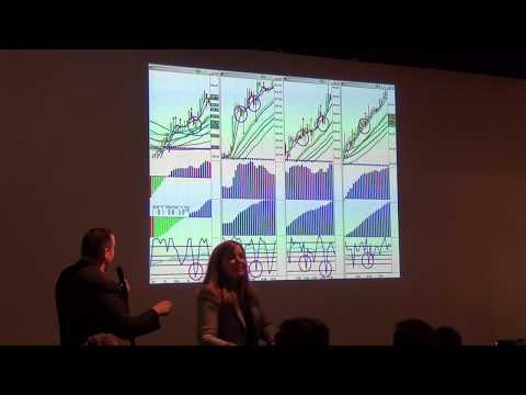 Conférence: Configurations de trading préférées de Rob Hoffman fonctionnant en ce moment! – Partie 2