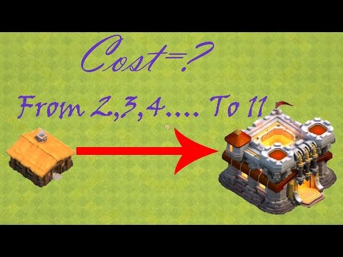 Town Hall Upgrade Cost (Gold and Gems) 🔶 Clash of Clans 🔶 CoC 🔶 Gold 🔶 Gems