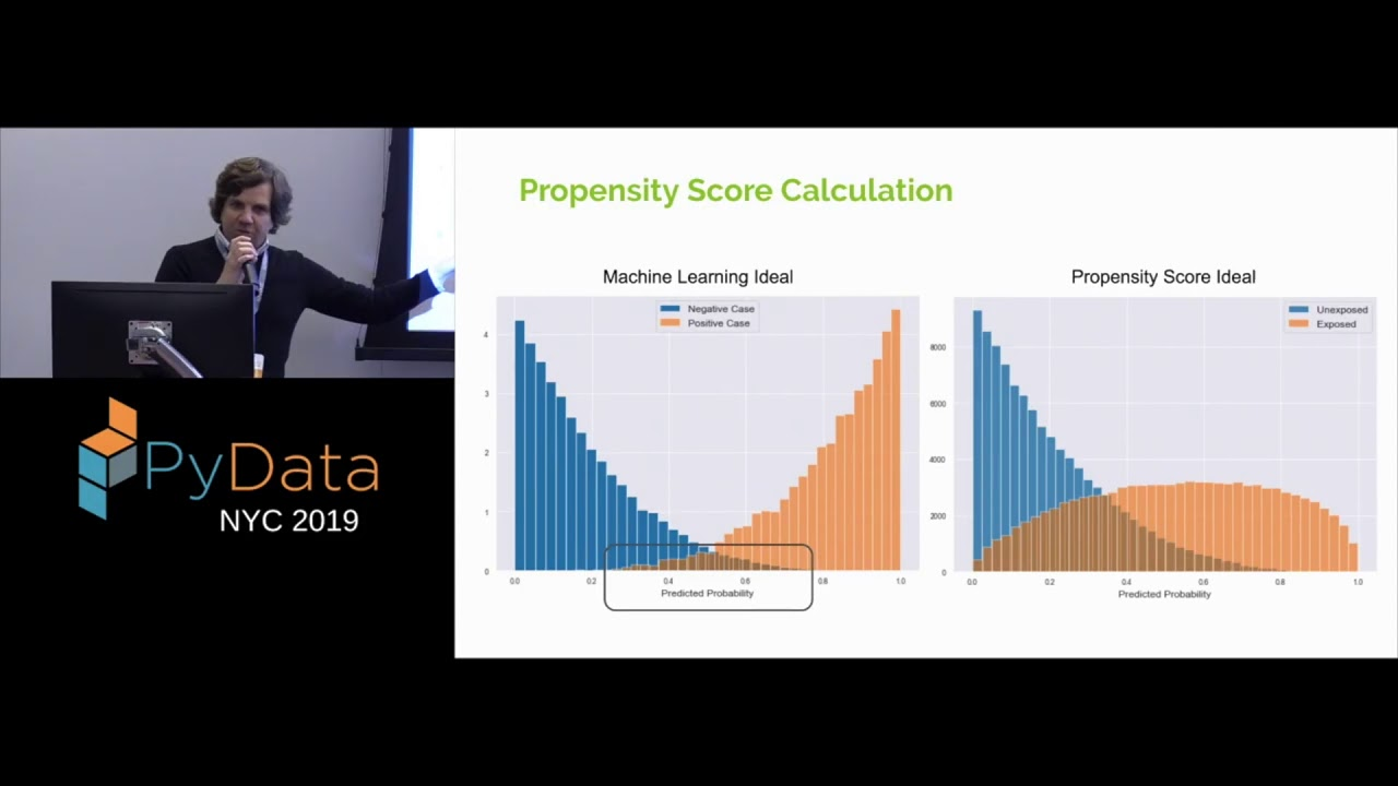 Image from Propensity Score Matching: A Non-experimental Approach to Causal Inference