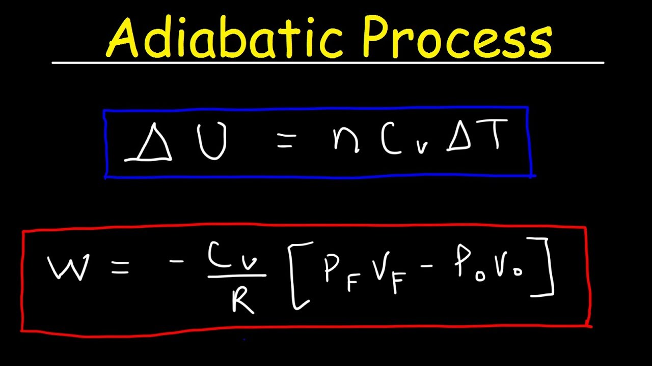 Adiabatic process, its essence and formulas 67