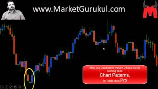 Morning Star Candlestick Pattern Hindi