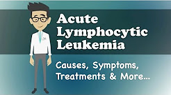 hqdefault - Back Pain With Acute Lymphoblastic Leukemia