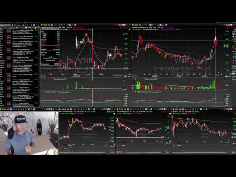 Learn How To Short Sell Stocks : $3k Profit Trade