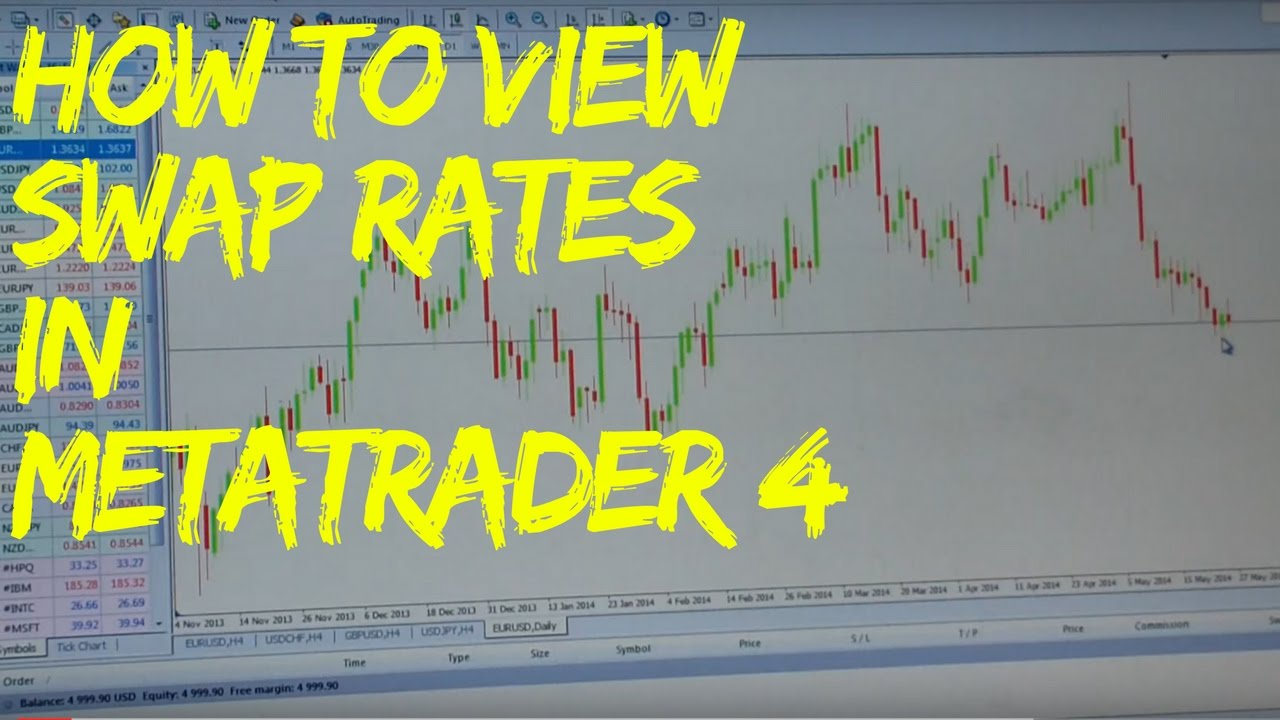 Mt4 Metatrader Calculating Swap Rollover For Holding Trades