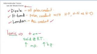 Intermolecular Forces 2.4 - van der Waals Forces