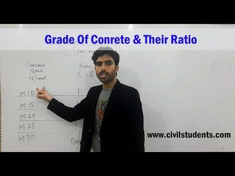 Grade of Concrete with Ratio.