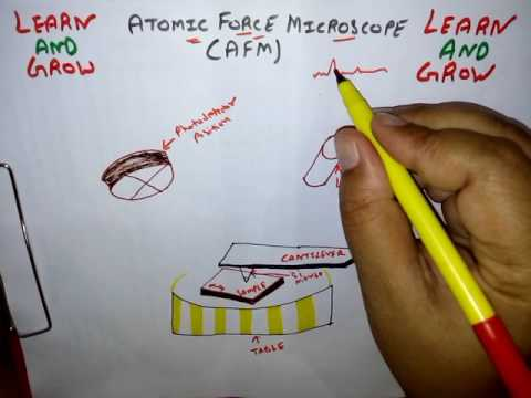 ATOMIC FORCE MICROSCOPE (AFM) हिन्दी ! LEARN AND GROW
