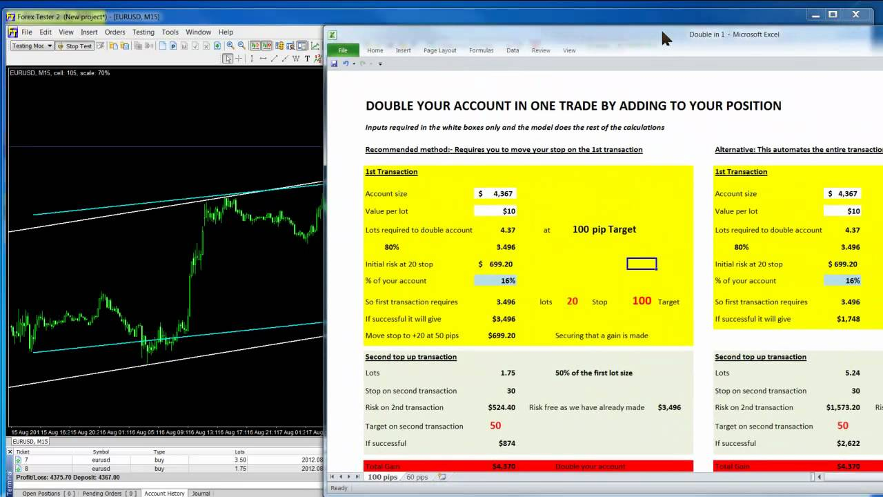 Double your Forex account using a 60 pip deal - YouTube
