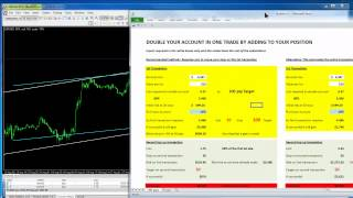Double your Forex account using a 60 pip deal