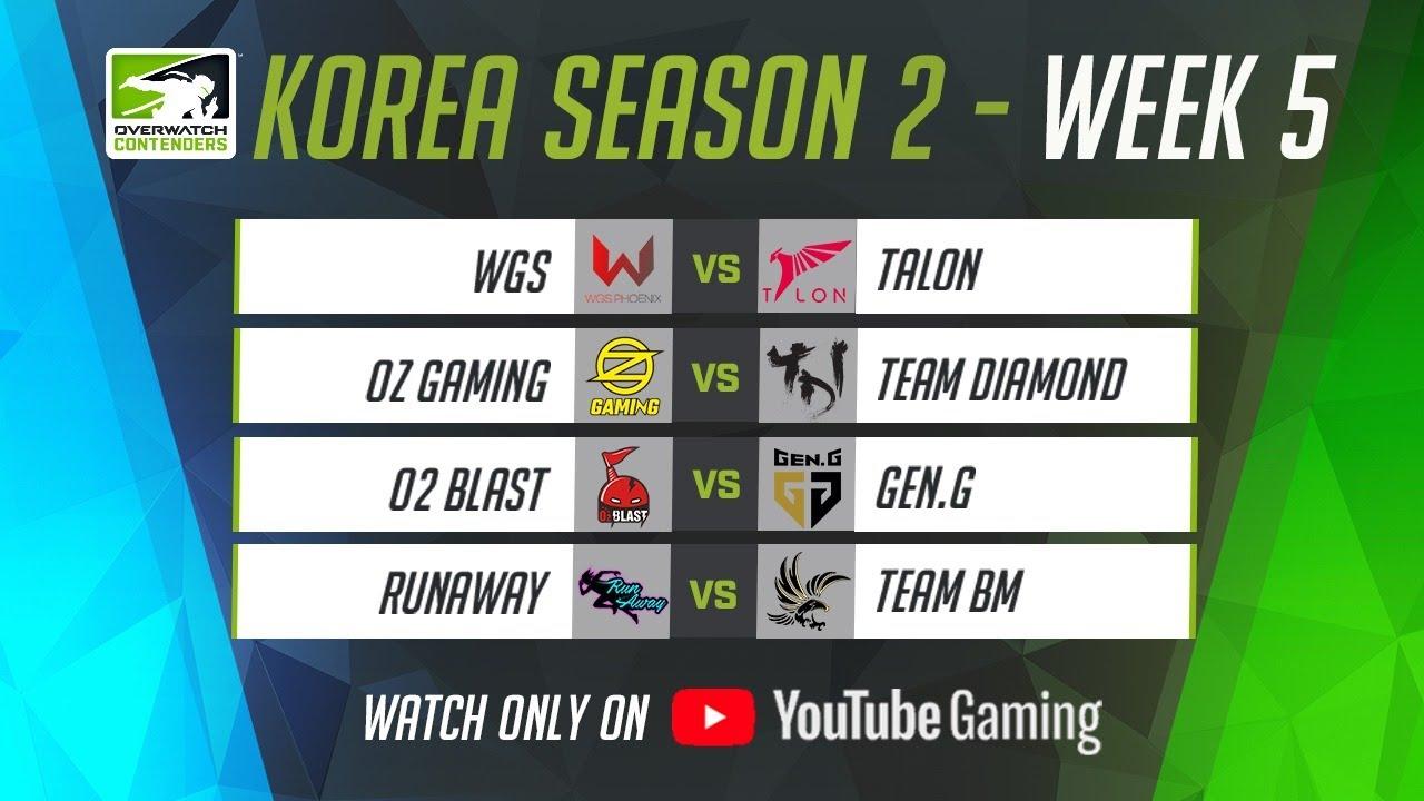Contenders Korea 2020 Season 2 | Group Round Robin | Week 5