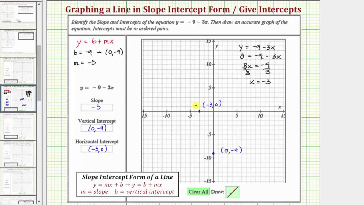 Ex: Graph a Line and ID the Slope and Intercepts (Integer Slope)