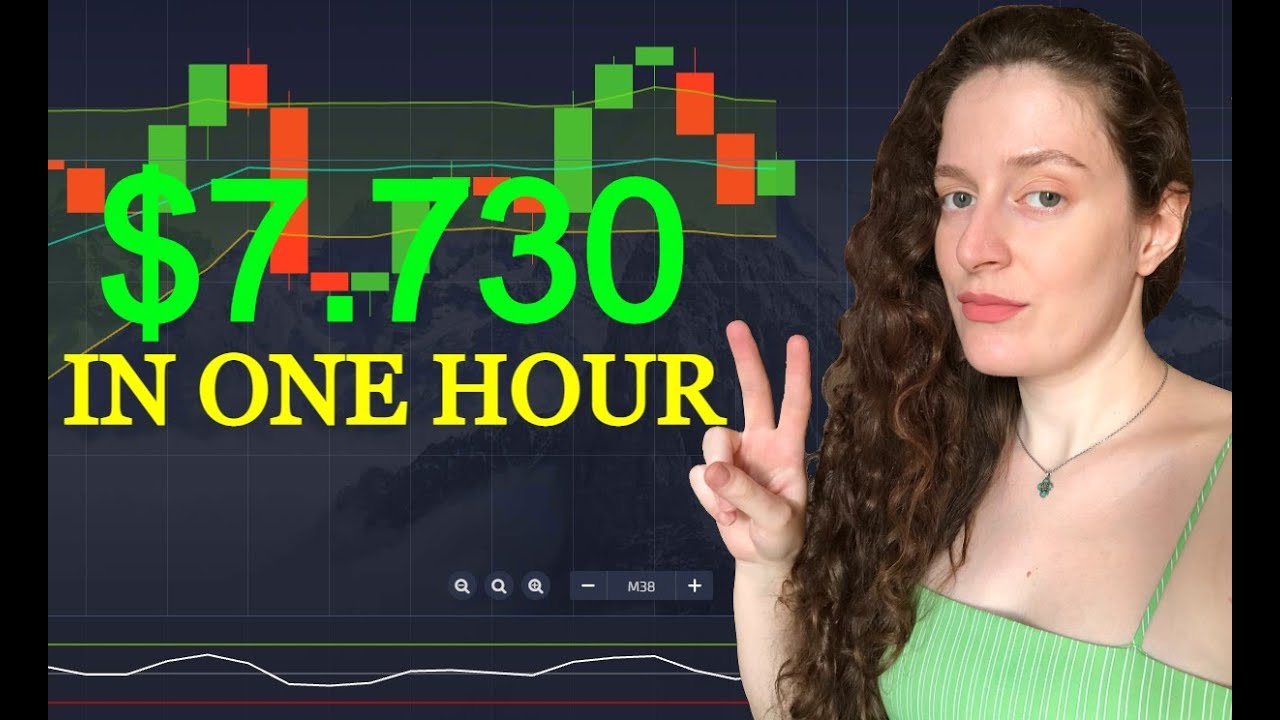 $7730 In One Hour | Binary Options Trading Strategy