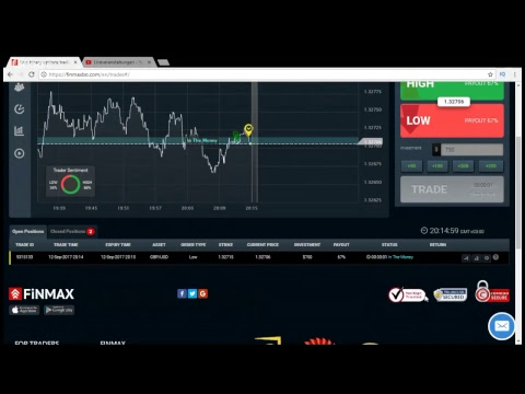 Binäre optionen trading deutsche qualität (Echtgeld trading)