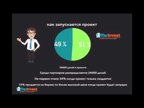 Долевые инвестиции клуба Offerinvest