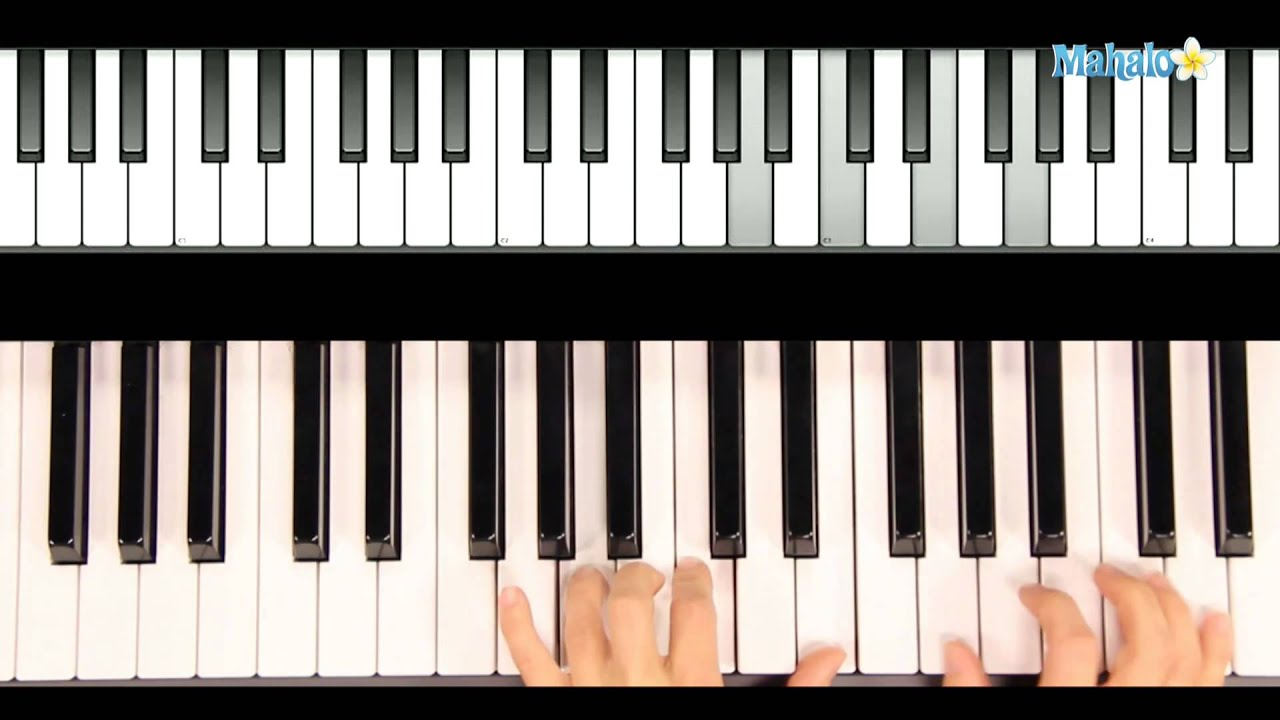 How to Play Feliz Navidad on The Piano