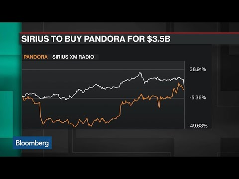How Sirius Plans to Integrate Pandora Mp3